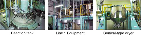left:Reaction tank center:Line 1 Equipment right:Conical-typeDryer